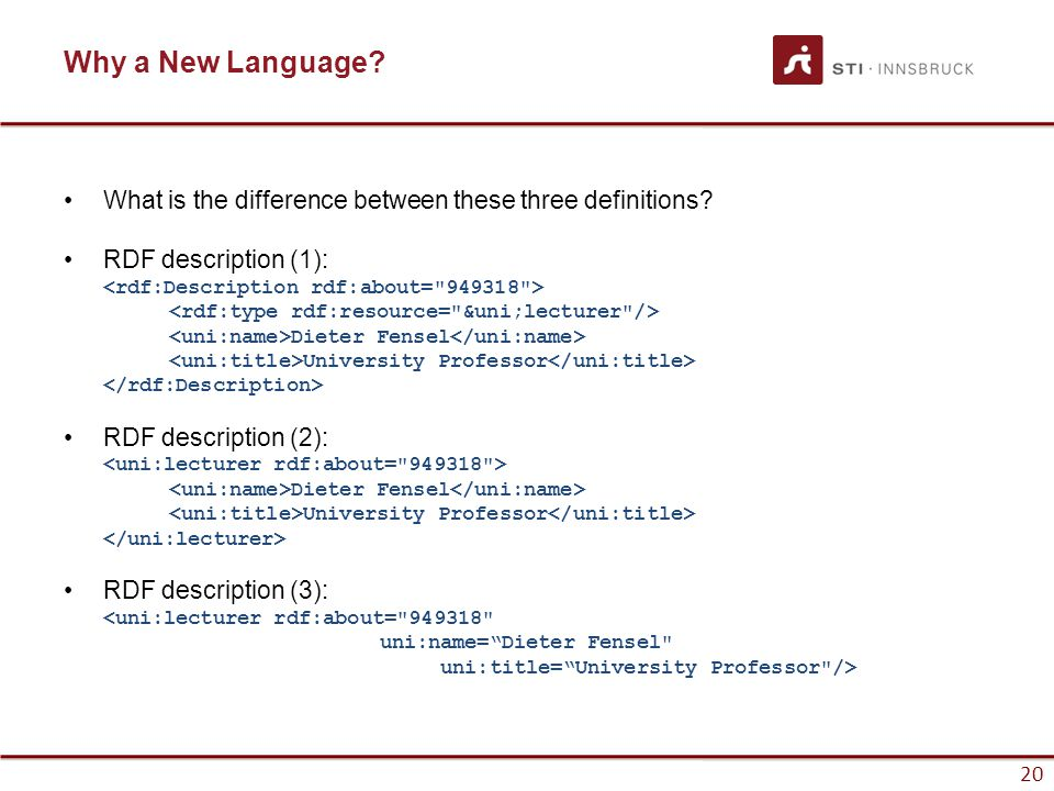 20 Why a New Language. What is the difference between these three definitions.