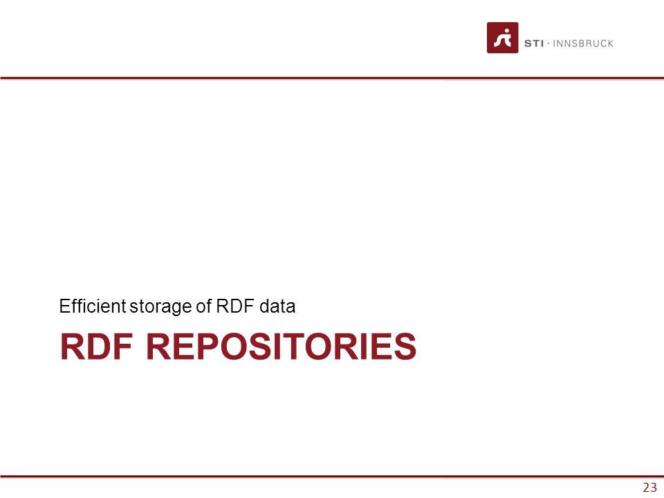 23 RDF REPOSITORIES Efficient storage of RDF data