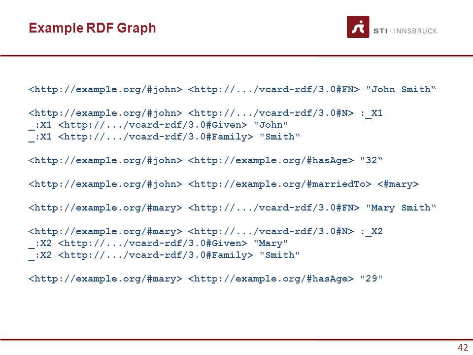 42 Example RDF Graph