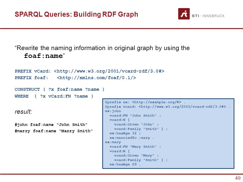 49 SPARQL Queries: Building RDF Graph Rewrite the naming information in original graph by using the foaf:name PREFIX vCard: PREFIX foaf: CONSTRUCT { ?x foaf:name ?name } WHERE { ?x vCard:FN ?name } result: #john foaf:name John Smith #marry foaf:name Marry Smith @prefix ex:.