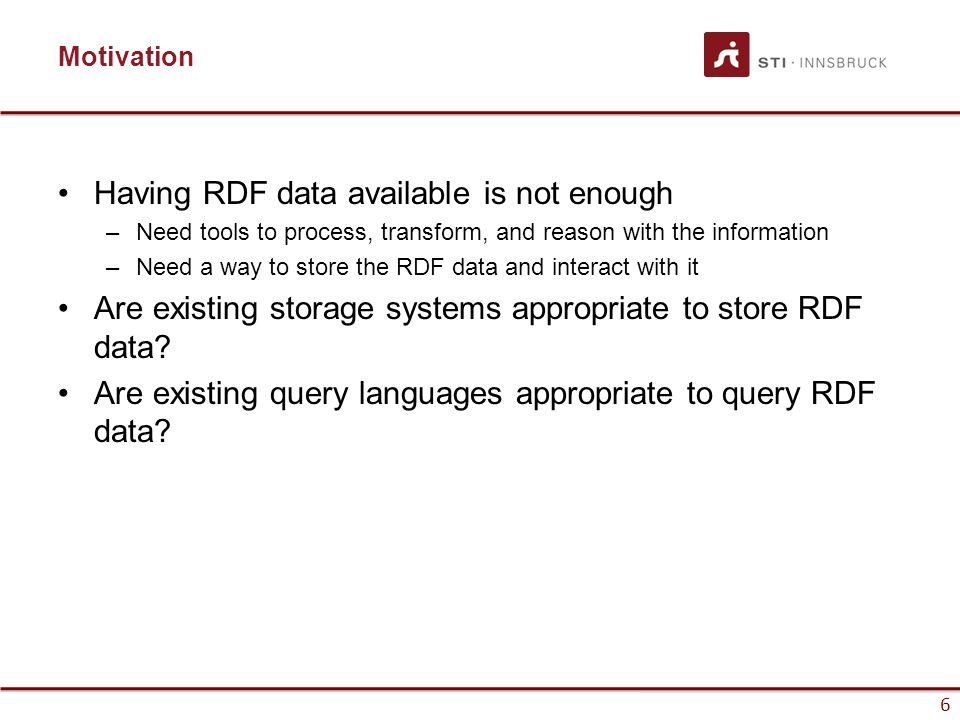 37 SPARQL A language to query RDF data