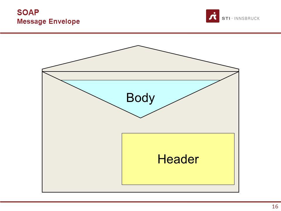16 SOAP Message Envelope Body Header