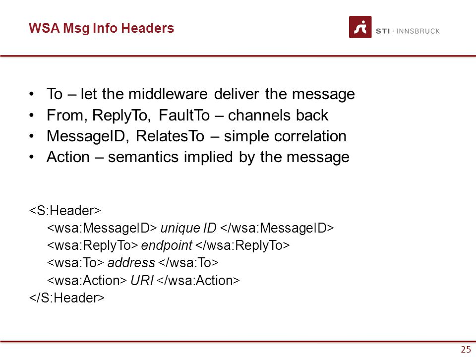 25 WSA Msg Info Headers To – let the middleware deliver the message From, ReplyTo, FaultTo – channels back MessageID, RelatesTo – simple correlation Action – semantics implied by the message unique ID endpoint address URI