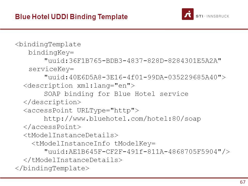 67 Blue Hotel UDDI Binding Template <bindingTemplate bindingKey= uuid:36F1B765-BDB3-4837-828D-8284301E5A2A serviceKey= uuid:40E6D5A8-3E16-4f01-99DA-035229685A40 > SOAP binding for Blue Hotel service http://www.bluehotel.com/hotel:80/soap <tModelInstanceInfo tModelKey= uuid:AE1B645F-CF2F-491f-811A-4868705F5904 />