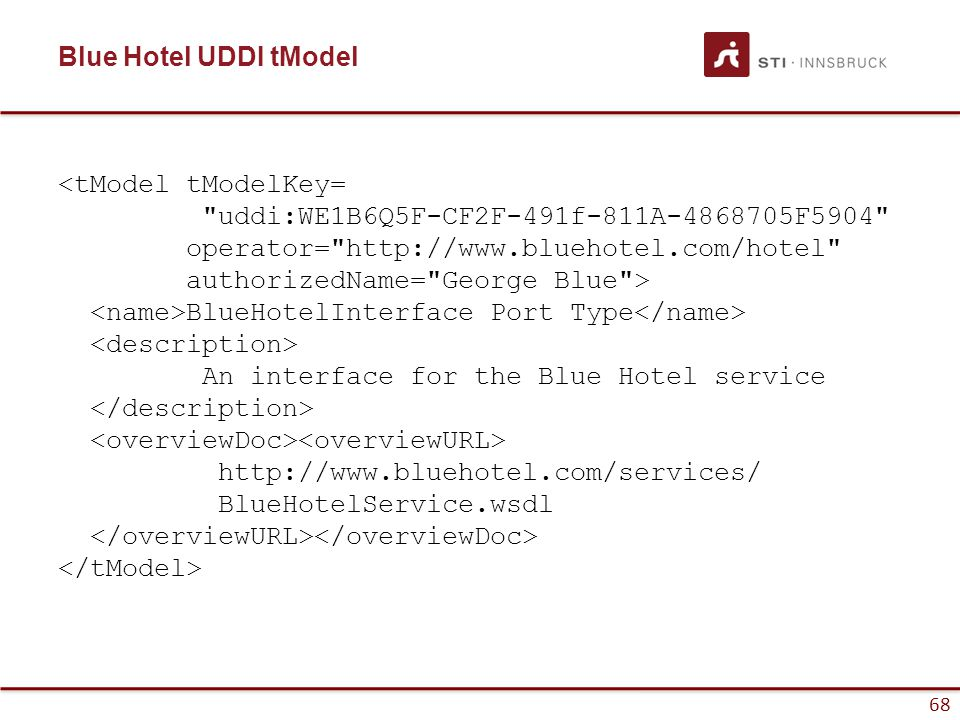 68 Blue Hotel UDDI tModel <tModel tModelKey= uddi:WE1B6Q5F-CF2F-491f-811A-4868705F5904 operator= http://www.bluehotel.com/hotel authorizedName= George Blue > BlueHotelInterface Port Type An interface for the Blue Hotel service http://www.bluehotel.com/services/ BlueHotelService.wsdl