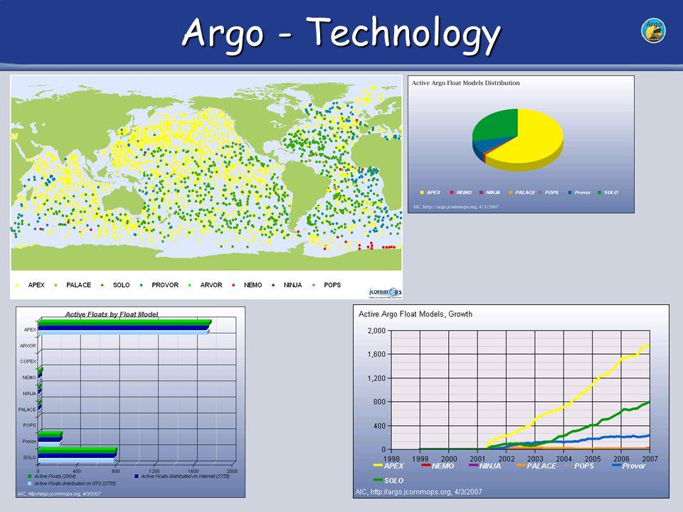 13 Argo - Technology