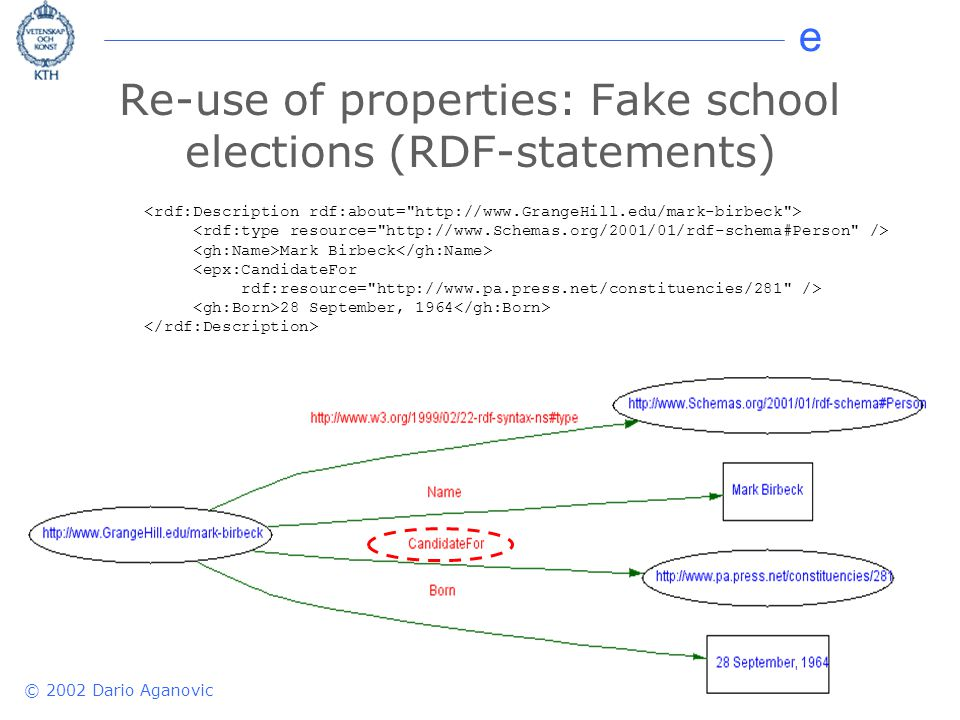 e © 2002 Dario Aganovic Re-use of properties: Fake school elections (RDF-statements) Mark Birbeck <epx:CandidateFor rdf:resource= http://www.pa.press.net/constituencies/281 /> 28 September, 1964