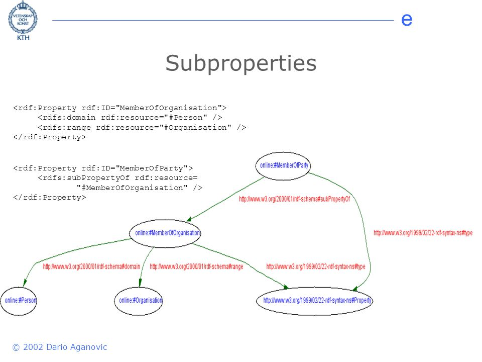 e © 2002 Dario Aganovic Subproperties <rdfs:subPropertyOf rdf:resource=