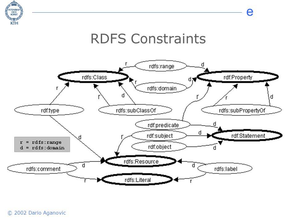 e © 2002 Dario Aganovic RDFS Constraints