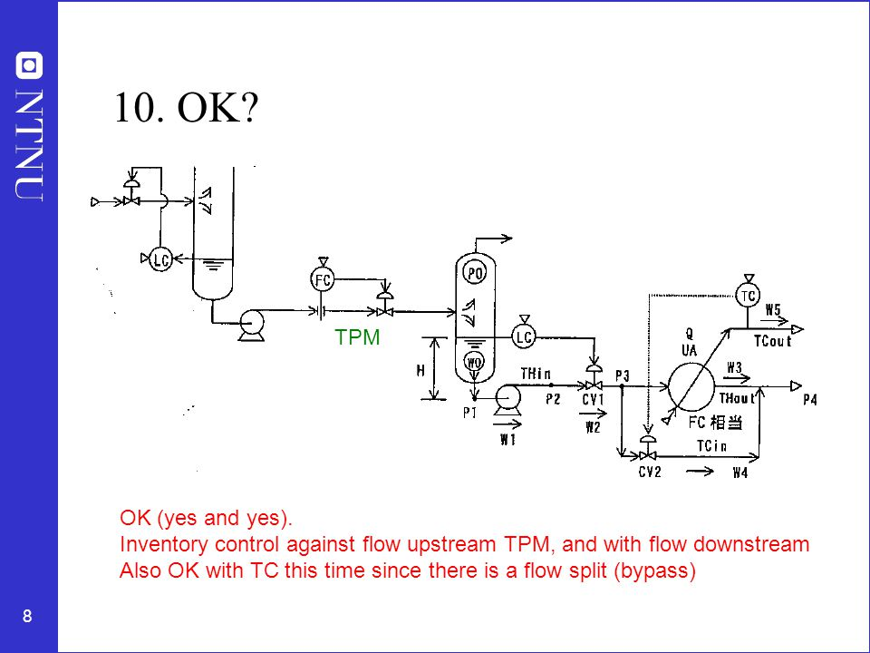 8 10. OK? TPM OK (yes and yes). Inventory control against flow upstream TPM, and with flow downstream Also OK with TC this time since there is a flow