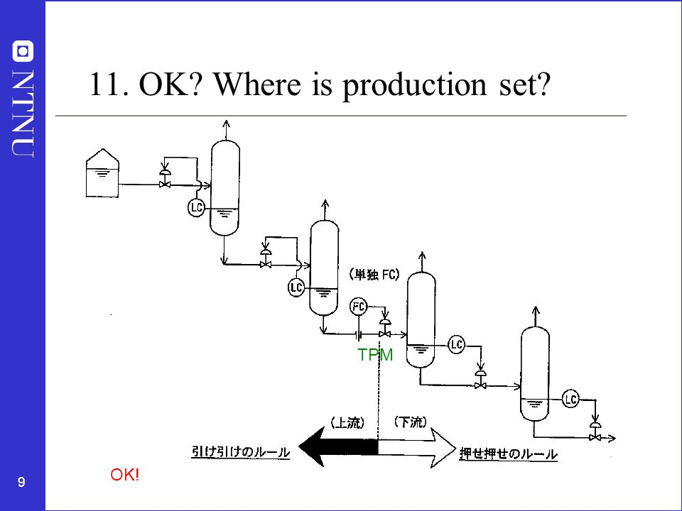 9 11. OK? Where is production set? TPM OK!