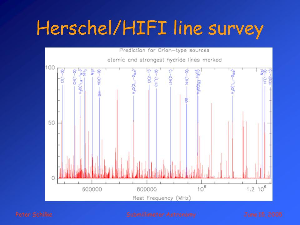 Peter Schilke Submillimeter Astronomy June 15, 2005 Herschel/HIFI line survey