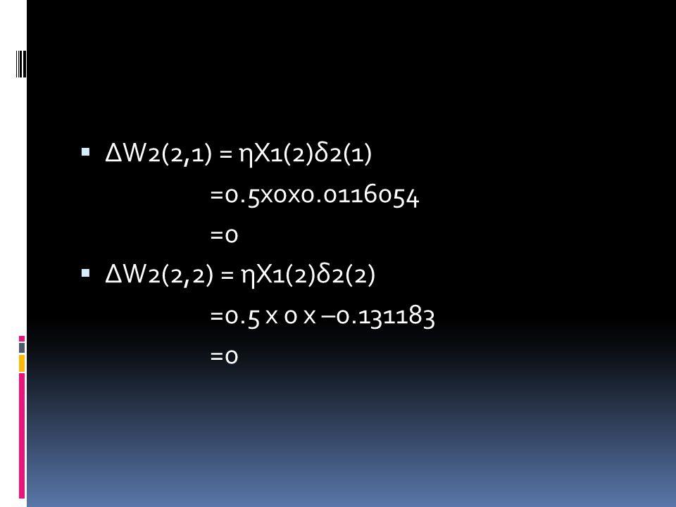 ΔW2(2,1) = ηX1(2)δ2(1) =0.5x0x0.0116054 =0  ΔW2(2,2) = ηX1(2)δ2(2) =0.5 x 0 x –0.131183 =0