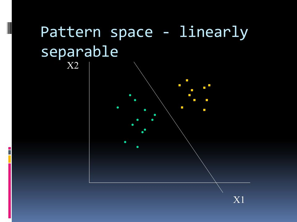 Pattern space - linearly separable X2 X1