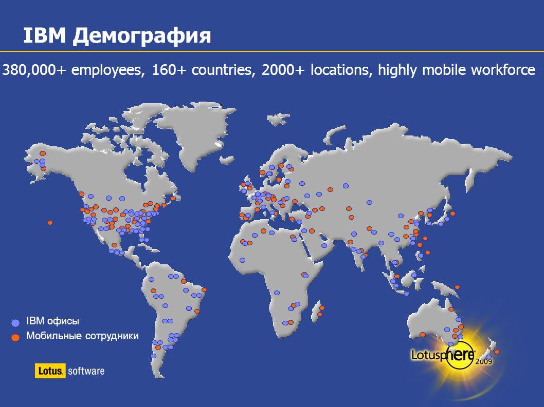 IBM Демография