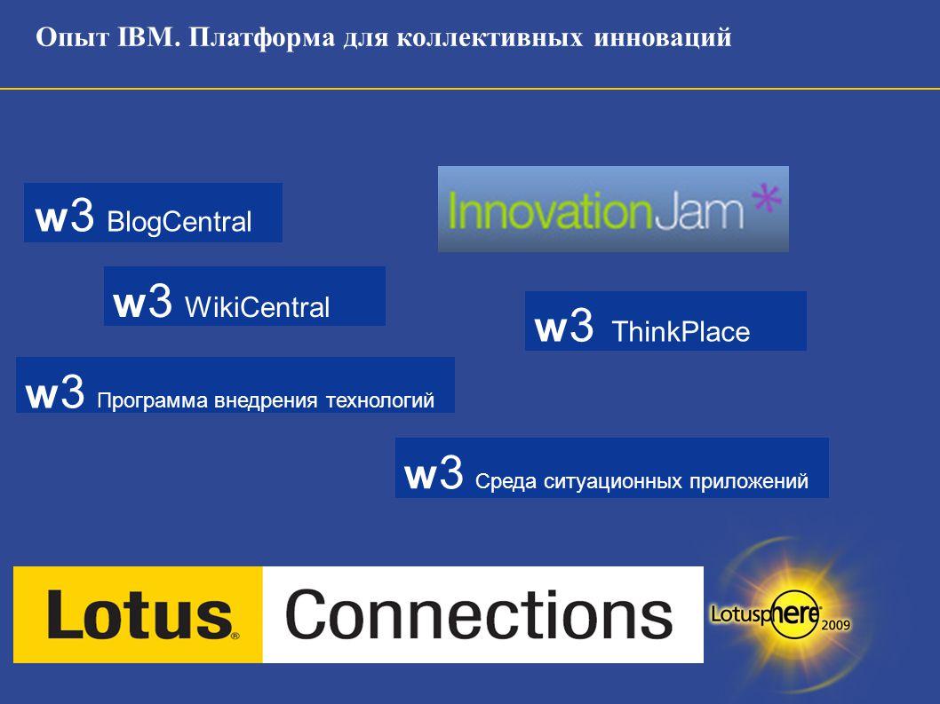 w 3 BlogCentral w 3 WikiCentral w 3 ThinkPlace w 3 Программа внедрения технологий w 3 Среда ситуационных приложений Опыт IBM.