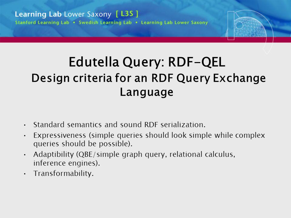 Edutella Query: RDF-QEL Design criteria for an RDF Query Exchange Language Standard semantics and sound RDF serialization.