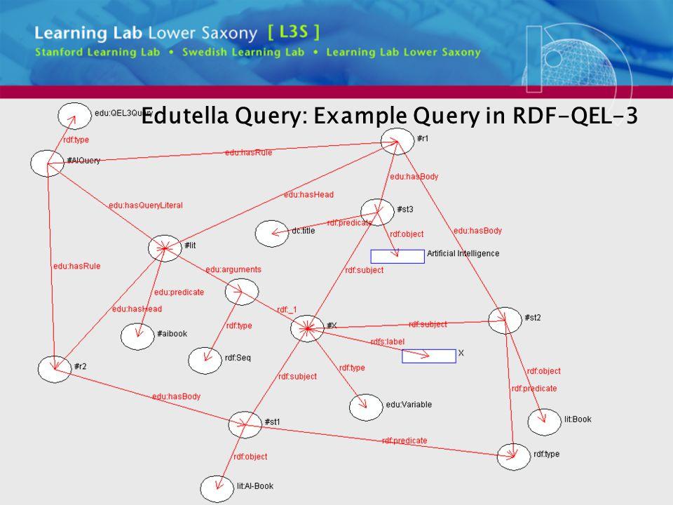 Edutella Query: Example Query in RDF-QEL-3