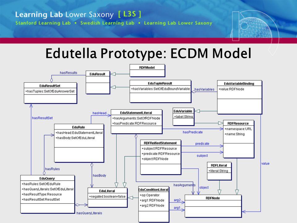 Edutella Prototype: ECDM Model