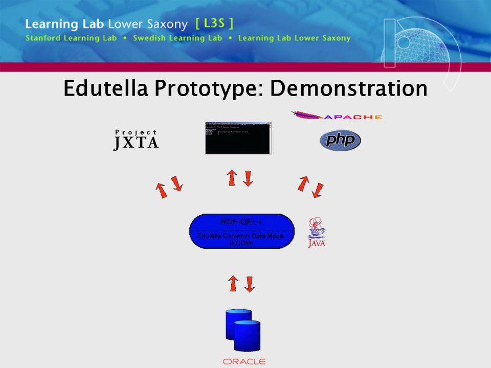 Edutella Prototype: Demonstration