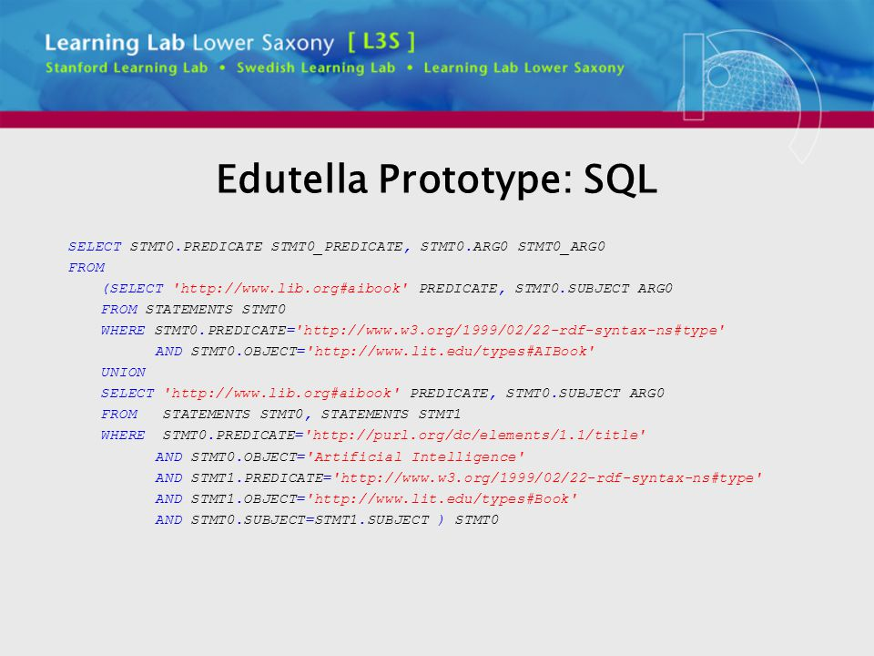 Edutella Prototype: SQL SELECT STMT0.PREDICATE STMT0_PREDICATE, STMT0.ARG0 STMT0_ARG0 FROM (SELECT http://www.lib.org#aibook PREDICATE, STMT0.SUBJECT ARG0 FROM STATEMENTS STMT0 WHERE STMT0.PREDICATE= http://www.w3.org/1999/02/22-rdf-syntax-ns#type AND STMT0.OBJECT= http://www.lit.edu/types#AIBook UNION SELECT http://www.lib.org#aibook PREDICATE, STMT0.SUBJECT ARG0 FROM STATEMENTS STMT0, STATEMENTS STMT1 WHERE STMT0.PREDICATE= http://purl.org/dc/elements/1.1/title AND STMT0.OBJECT= Artificial Intelligence AND STMT1.PREDICATE= http://www.w3.org/1999/02/22-rdf-syntax-ns#type AND STMT1.OBJECT= http://www.lit.edu/types#Book AND STMT0.SUBJECT=STMT1.SUBJECT ) STMT0