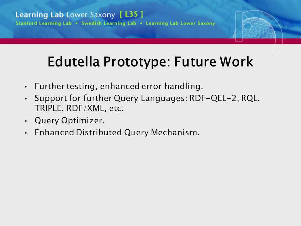 Edutella Prototype: Future Work Further testing, enhanced error handling.