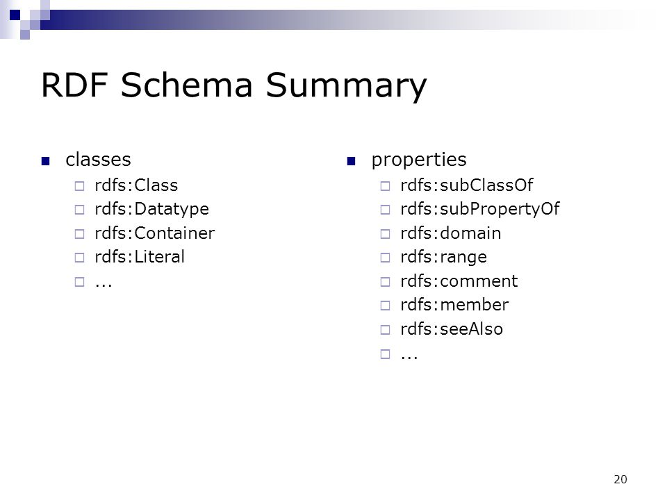 20 RDF Schema Summary classes  rdfs:Class  rdfs:Datatype  rdfs:Container  rdfs:Literal ... properties  rdfs:subClassOf  rdfs:subPropertyOf  rd