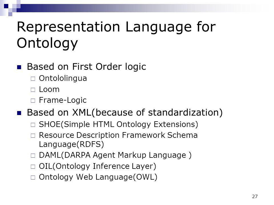 27 Representation Language for Ontology Based on First Order logic  Ontololingua  Loom  Frame-Logic Based on XML(because of standardization)  SHOE