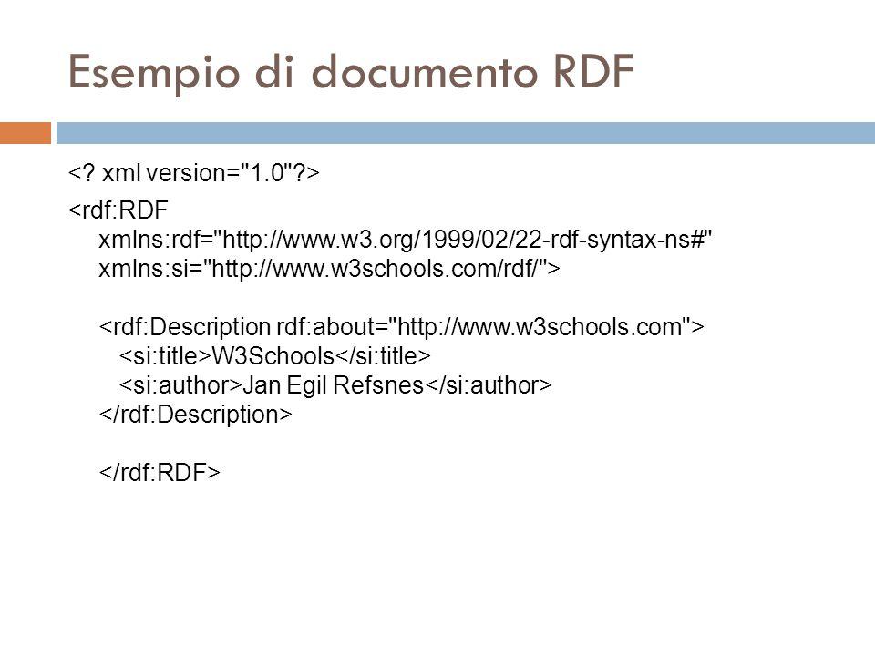 Esempio di documento RDF W3Schools Jan Egil Refsnes