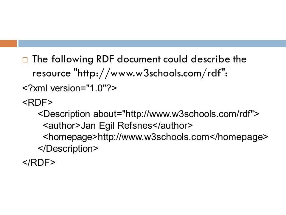  The following RDF document could describe the resource http://www.w3schools.com/rdf : Jan Egil Refsnes http://www.w3schools.com