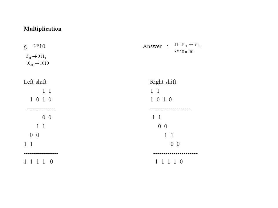 Multiplication g.