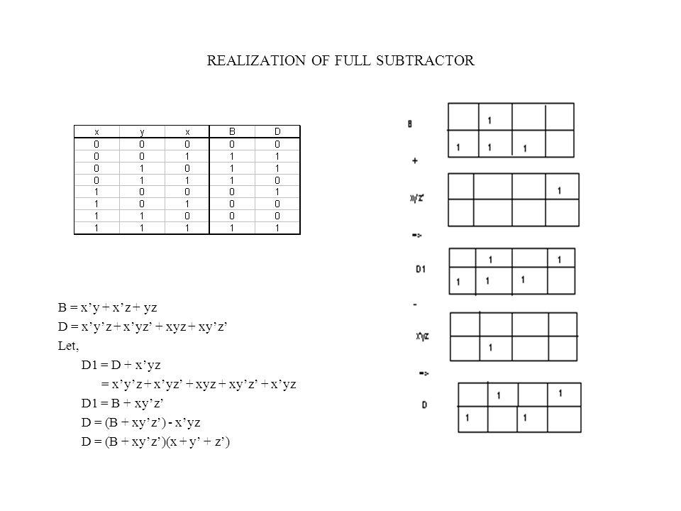 REALIZATION OF FULL SUBTRACTOR B = x'y + x'z + yz D = x'y'z + x'yz' + xyz + xy'z' Let, D1 = D + x'yz = x'y'z + x'yz' + xyz + xy'z' + x'yz D1 = B + xy'z' D = (B + xy'z') - x'yz D = (B + xy'z')(x + y' + z')