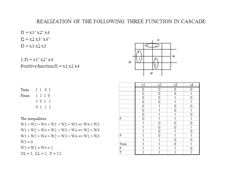 REALIZATION OF THE FOLLOWING THREE FUNCTION IN CASCADE f1 = x1' x2' x4 f2 = x2 x3' x4' f3 = x1 x2 x3 1.f1 = x1' x2' x4 Positive function f1 = x1 x2 x4