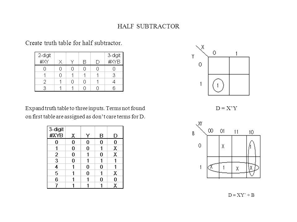 HALF SUBTRACTOR Create truth table for half subtractor.