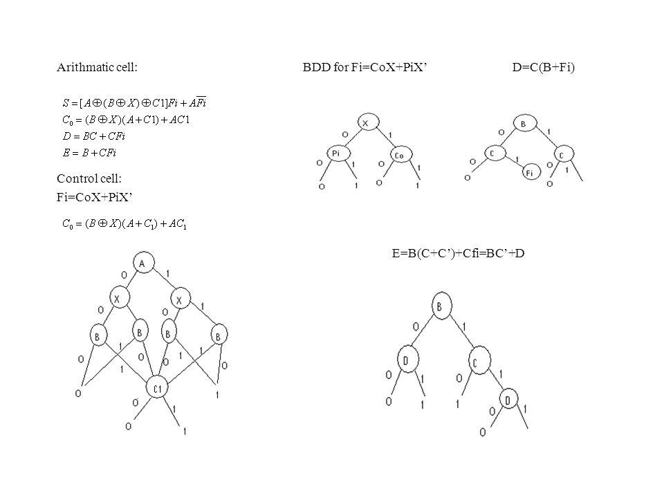 Arithmatic cell: BDD for Fi=CoX+PiX' D=C(B+Fi) Control cell: Fi=CoX+PiX' E=B(C+C')+Cfi=BC'+D