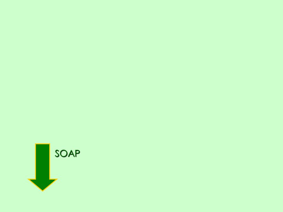 SOAP Envelope SOAP Example in HTTP HTTP Request SOAP-HTTP Binding SOAP Header SOAP Body POST /Accounts/Henrik HTTP/1.1 Host: www.webservicebank.com Content-Length: nnnn Content-Type: text/xml; charset= utf-8 SOAPAction: Some-URI 5 200