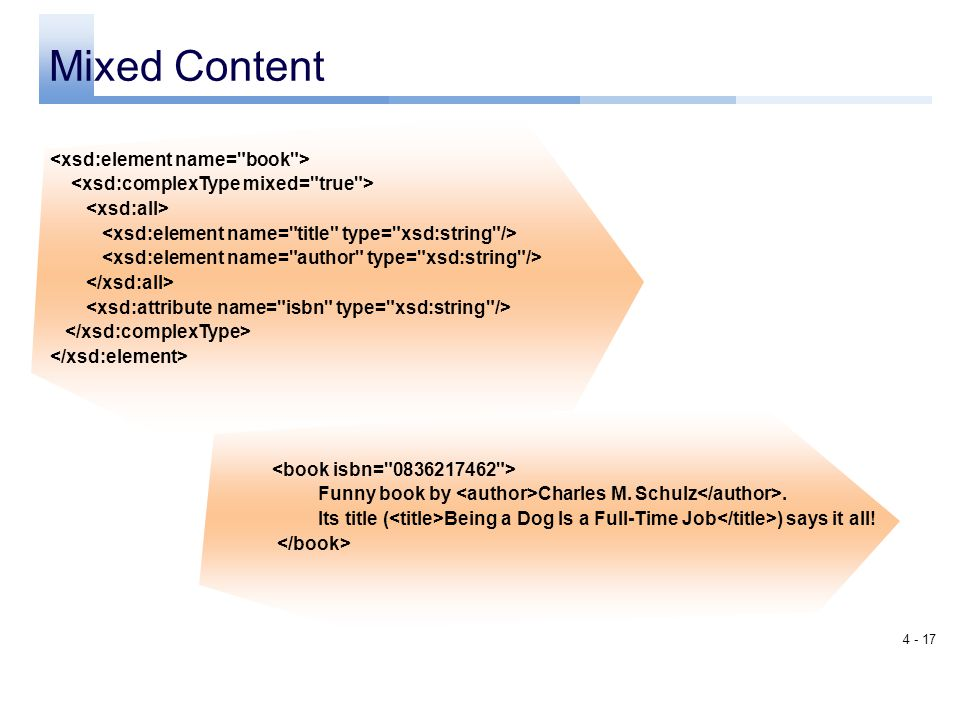 4 - 16 Content Types Empty Content with Attribute Character Data Content with Attribute