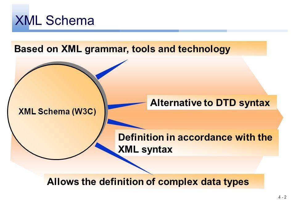 4 XML Schema