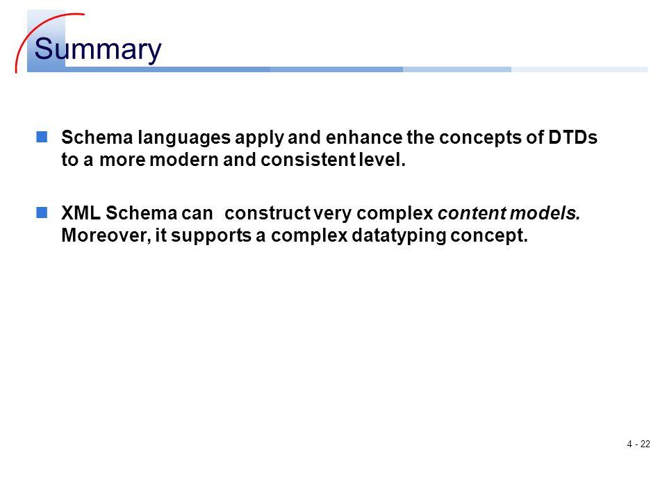 4 - 21... XML Schema and Instances <book isbn=