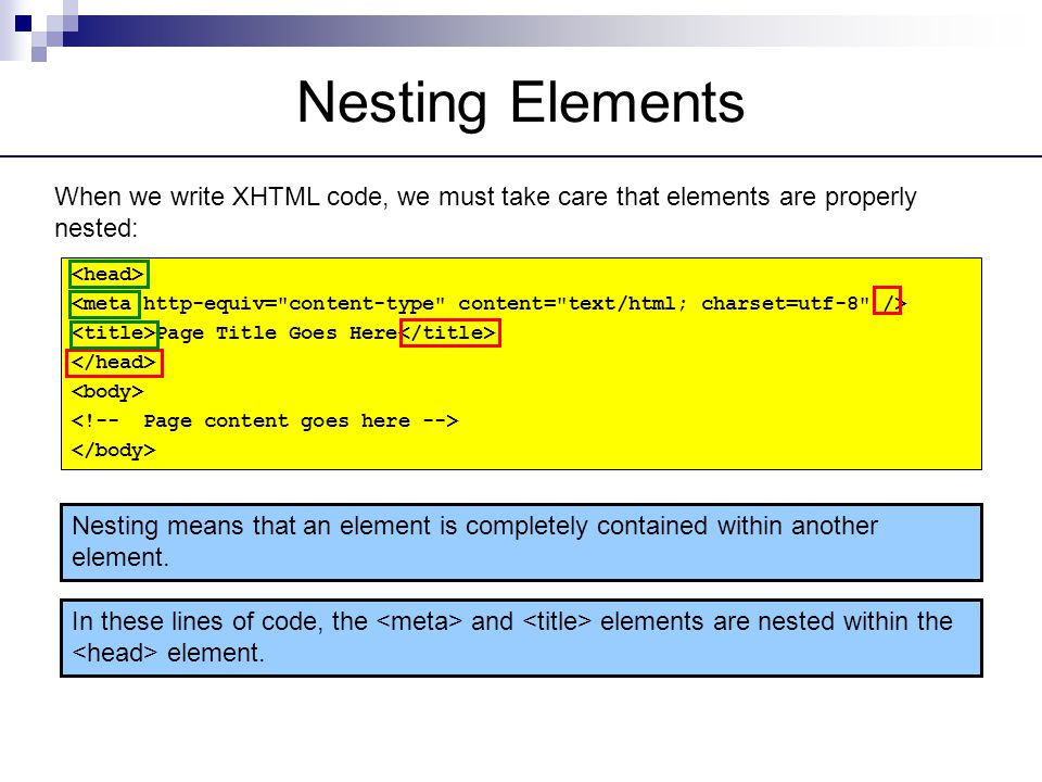 Nesting means that an element is completely contained within another element.