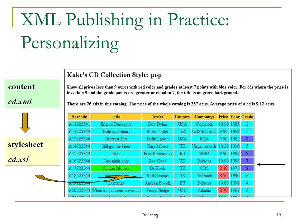 Defining 15 XML Publishing in Practice: Personalizing contentcd.xml stylesheetcd.xsl