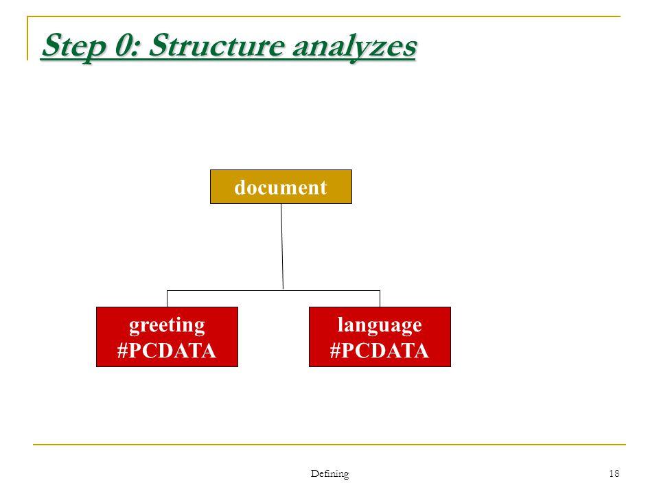 Defining 18 Step 0: Structure analyzes document greeting #PCDATA language #PCDATA