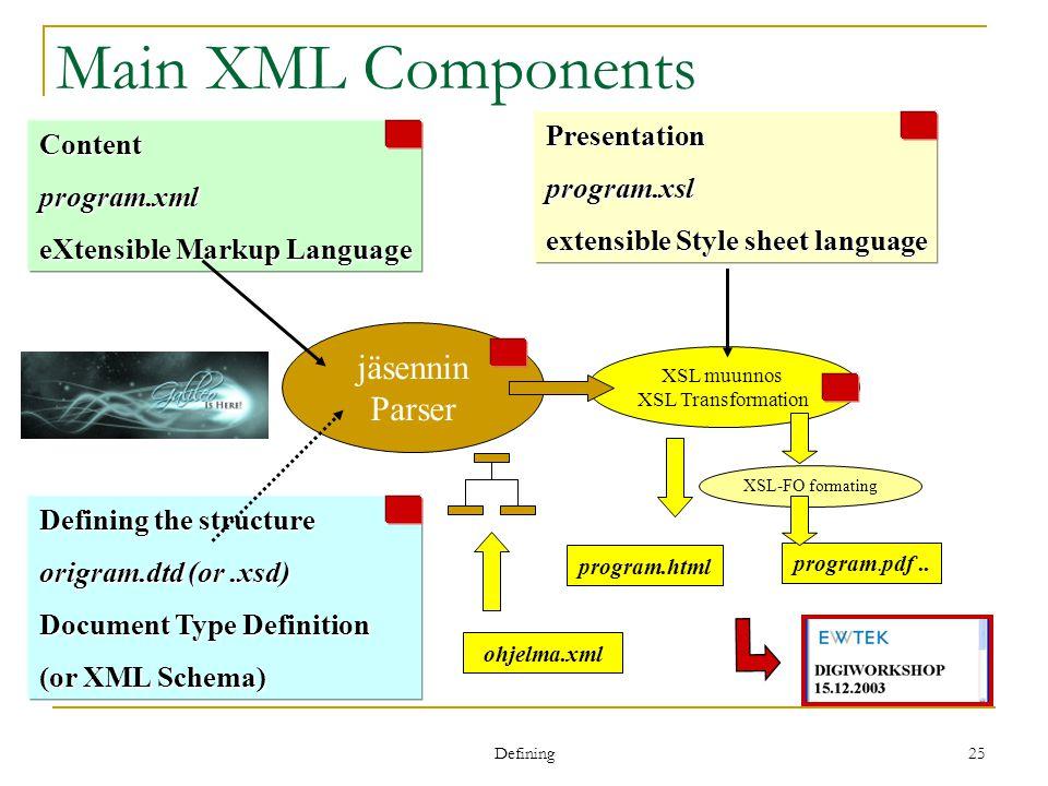 Defining 25 Main XML Components Contentprogram.xml eXtensible Markup Language Defining the structure origram.dtd (or.xsd) Document Type Definition (or XML Schema) jäsennin Parser XSL muunnos XSL Transformation Presentationprogram.xsl extensible Style sheet language program.html ohjelma.xml program.pdf..