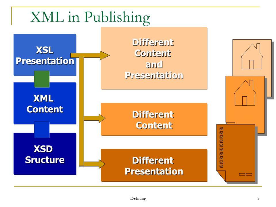 Defining 8 XSLPresentation XMLContent XSDSructure DifferentPresentation DifferentContent DifferentContentandPresentation XML in Publishing