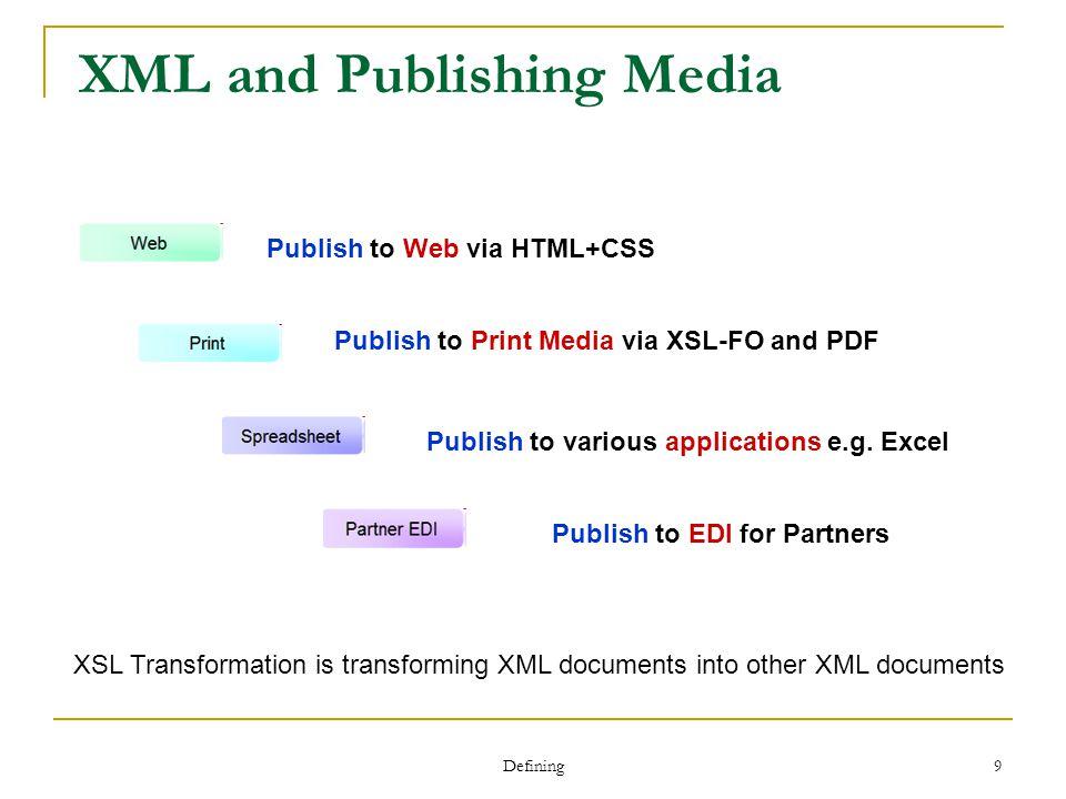 Defining 9 XML and Publishing Media Publish to Web via HTML+CSS Publish to Print Media via XSL-FO and PDF Publish to various applications e.g. Excel P