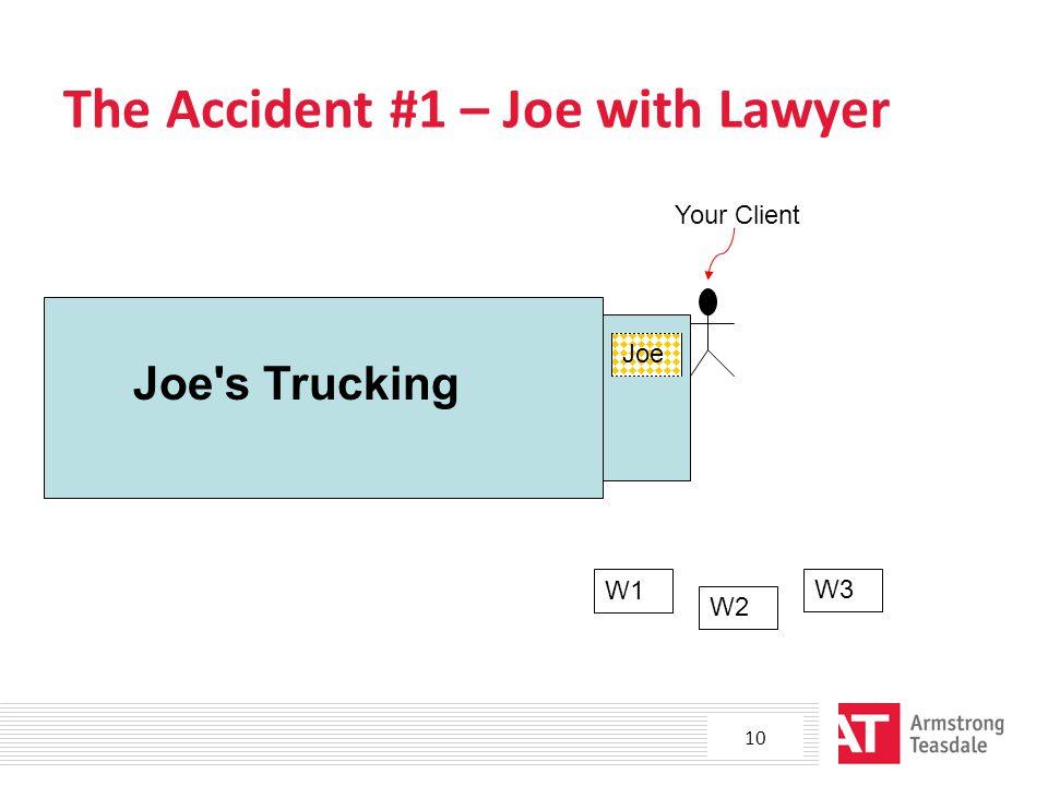 The Accident #1 – Joe with Lawyer W1 Joe W2 W3 Joe s Trucking Your Client 10