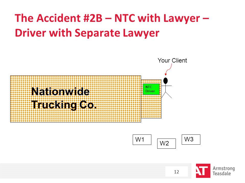 The Accident #2B – NTC with Lawyer – Driver with Separate Lawyer W1 W2 W3 Nationwide Trucking Co.
