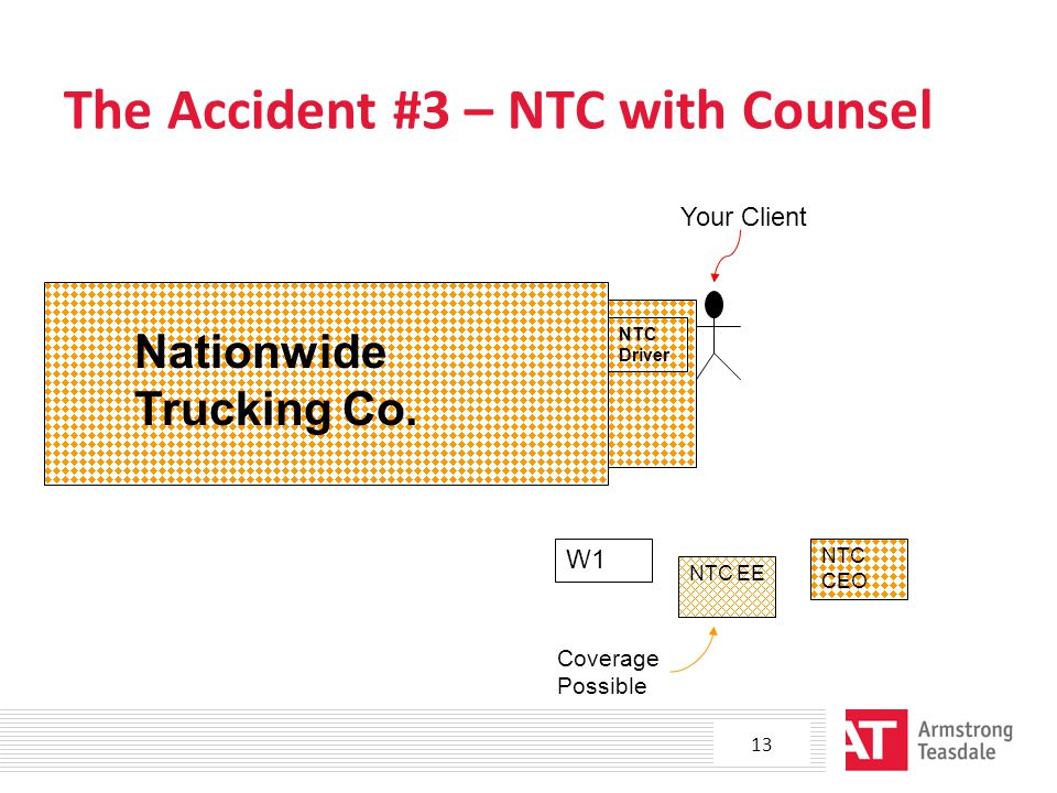Your Client The Accident #3 – NTC with Counsel NTC CEO NTC Driver Nationwide Trucking Co.