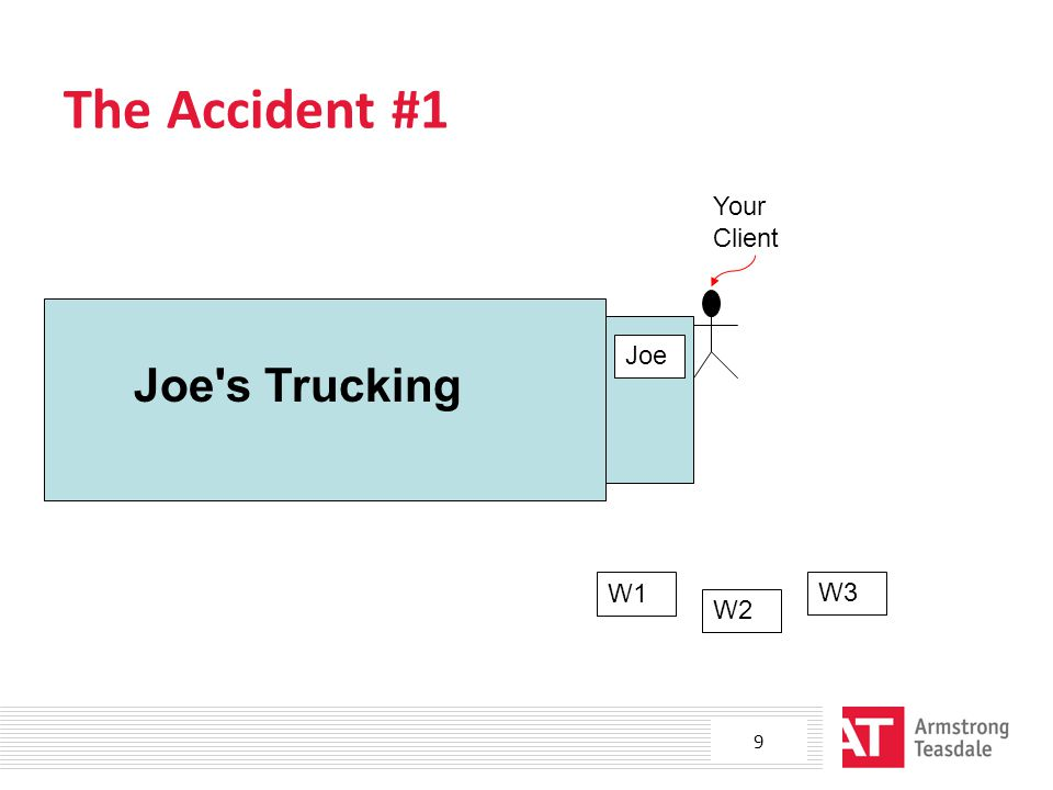 The Accident #1 W1 Joe W2 W3 Joe s Trucking Your Client 9