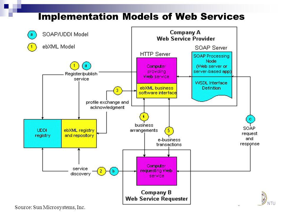Information Management NTU Invoking Another Web Service Source: TheServerSide.com